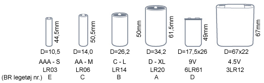 Batteristørrelser
